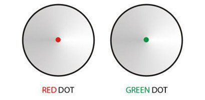 Leapers reticle dot